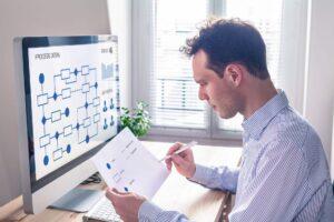 Workflow automatisering is meer dan compliance alleen - Mijn Kantoor