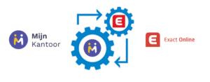 Exact online: BTW-aangifte accorderen, dossierintegratie en CRM-synchronisatie